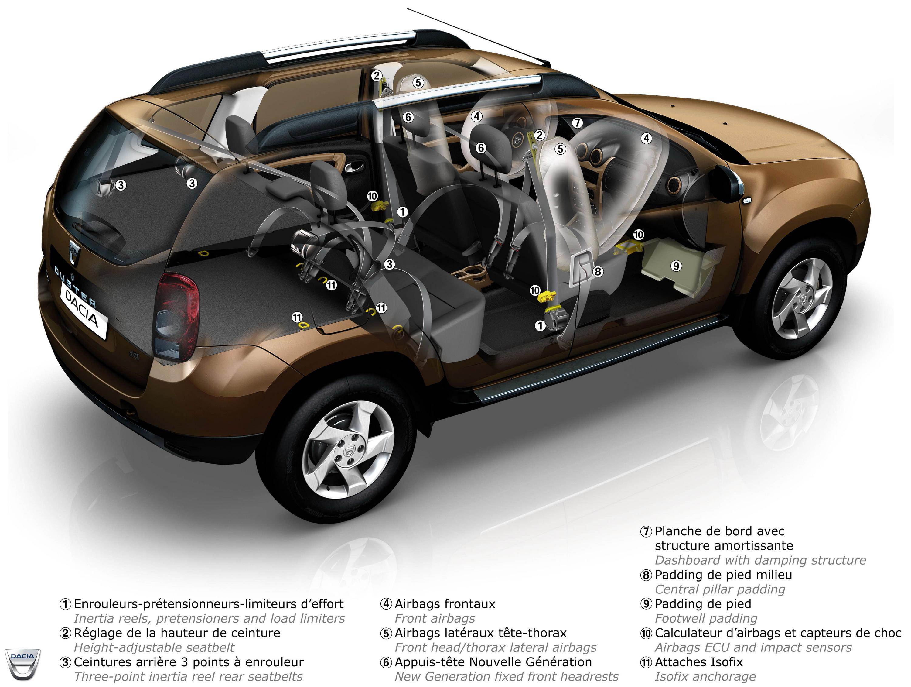 Renault Duster: 05 фото